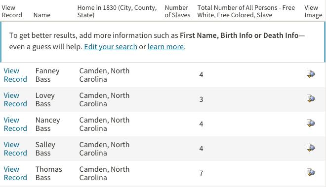 1830 Federal Census Basses