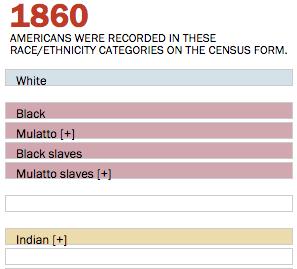 1860-census-race-categories