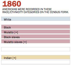 1860-census-race-categories